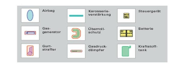 Eine App, die Leben retten kann – die Mobile Rettungskarten App